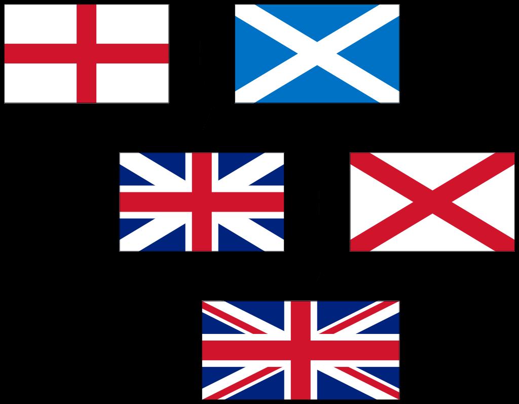 флаг англии-8