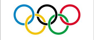 Флаг олимпийских игр