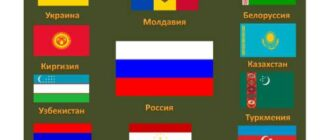 flags of the former cis countries